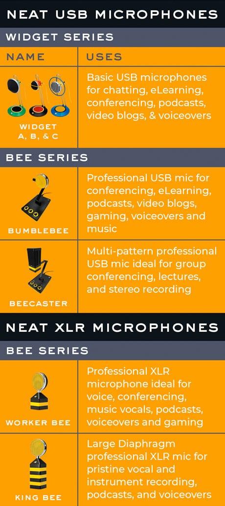 neat-usb-microphones-chart