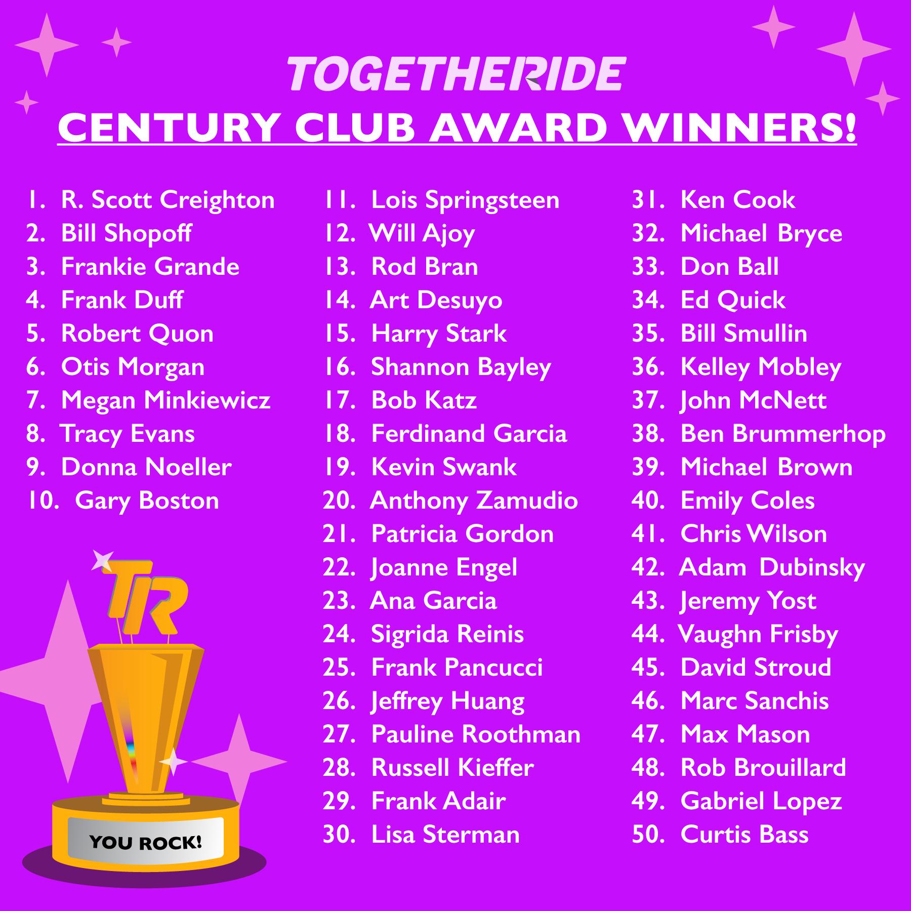 2021TRide_Century-1